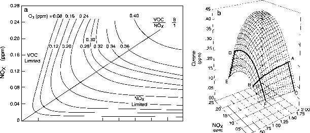 m - aromatic hydrocarbons