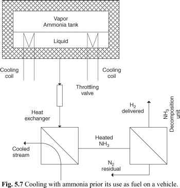 Cooling Liquid Meaning