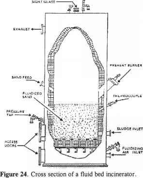 Floor Hearth Cross Section