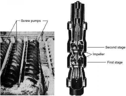 Dab Submersible Pumps Cutaway View