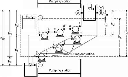 Pumping Station Diagram