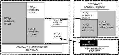Ocean Protocol description