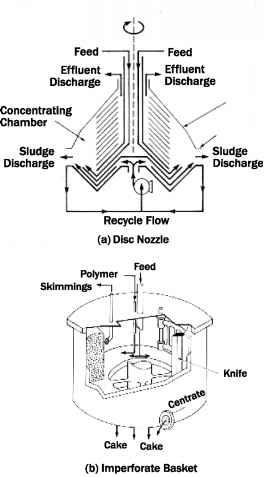 B Cross Section of a rectangular tank Figure 311 Dissolved air