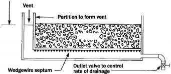 Sludge Drying Bed Plan Figure